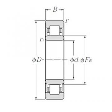 70 mm x 150 mm x 51 mm  CYSD NU2314E cylindrical roller bearings