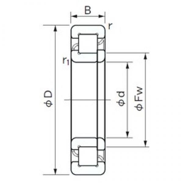 160 mm x 290 mm x 48 mm  NACHI NUP 232 E cylindrical roller bearings #2 image