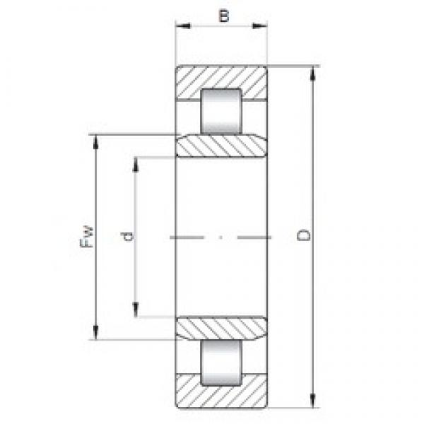 120 mm x 180 mm x 28 mm  ISO NU1024 cylindrical roller bearings #2 image
